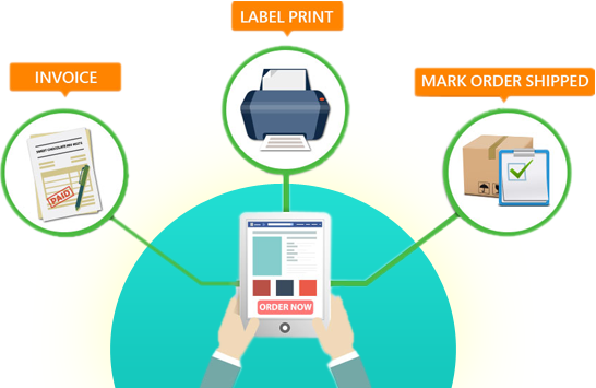 outsource order processing | ecommerce order processing services